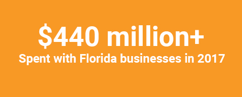 Nestlé investment in Florida