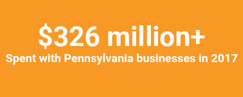 Nestlé investment in Pennsylvania